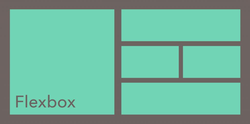 exemple de positionnement avec flexbox